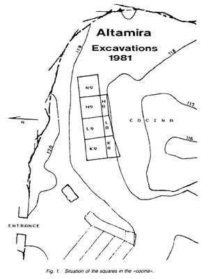 plan excavations altamira 1981