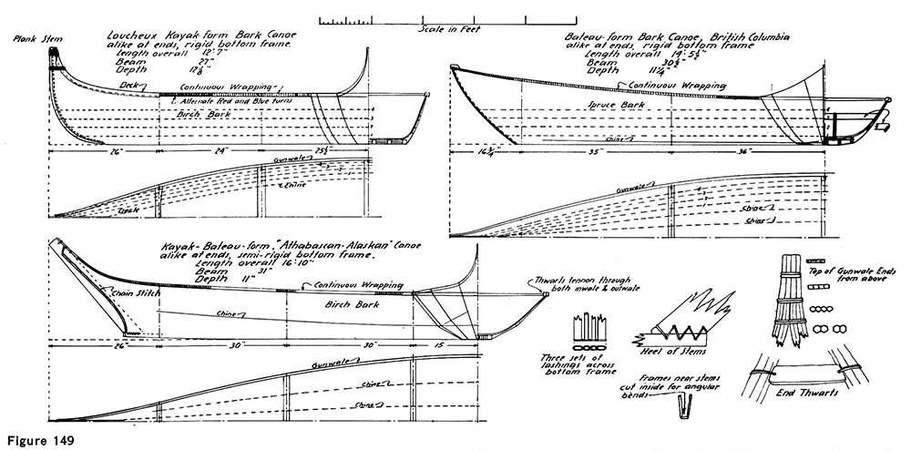 Extinct forms of canoes reconstructed from old models